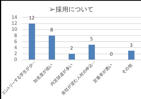 あいち企業図鑑掲載企業様Q4-1