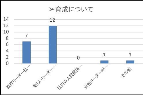 あいち企業図鑑掲載企業様Q4-2