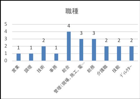 あいち企業図鑑掲載企業様Q6-2