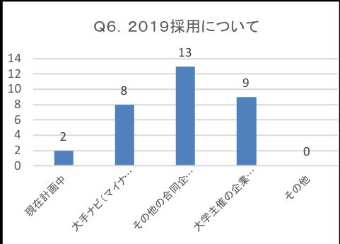 あいち企業図鑑掲載企業様Q6-4
