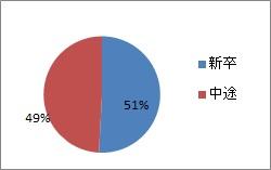 パワハラアンケ_研修について-2グラフ