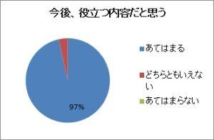 パワハラアンケ_研修について-4グラフ