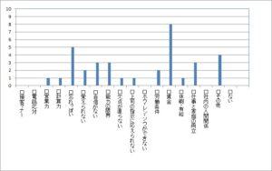 20200109-0116KSP_悩み