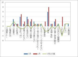 202001-03ksp_悩み比較