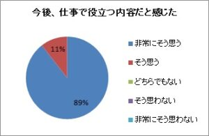 2021.4.1_役立つ(新入_電業社)